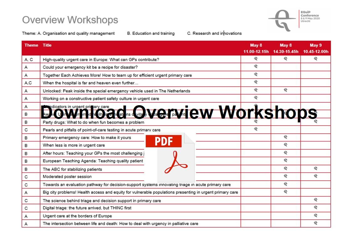 plaatje download overview workshops